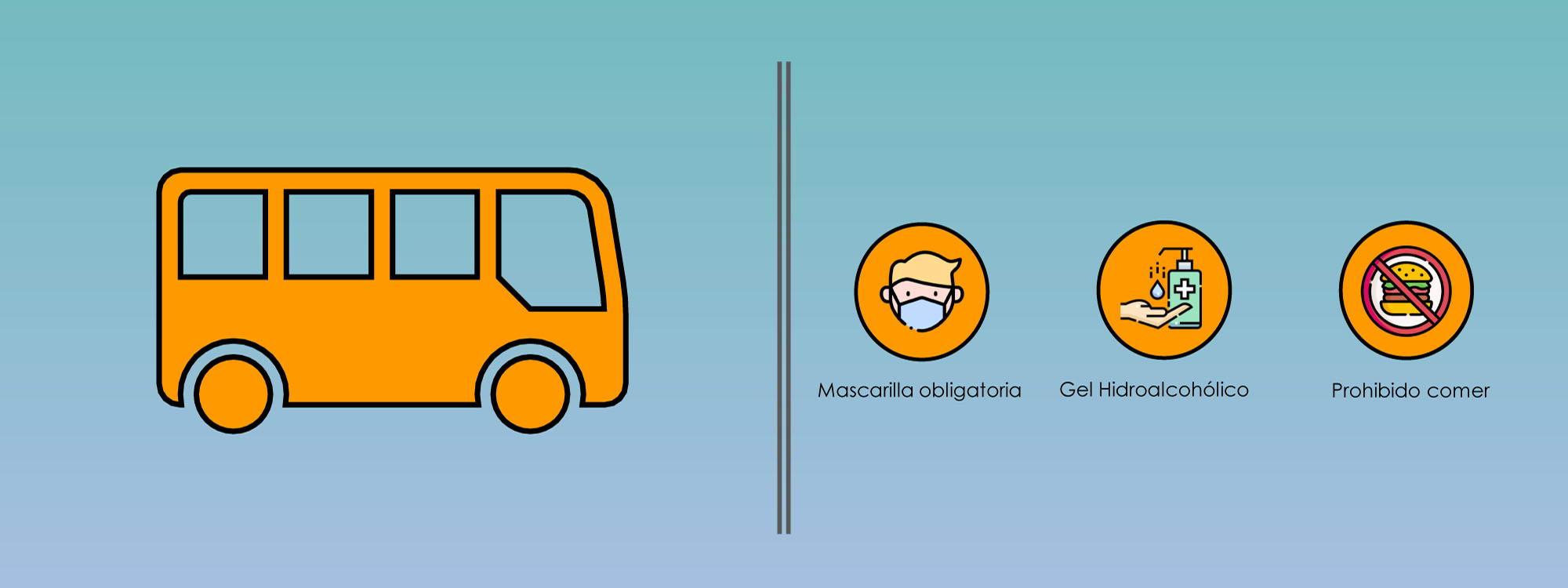 Pautas Covid en el Autobús | Cursos de esquí Grupo Joven | Fuente Atudem y Valdesquí